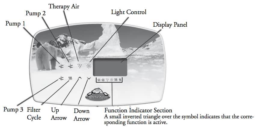 topside control panel arctic spas rh arcticspas com arctic spa cub owners manual arctic spa fox owners manual